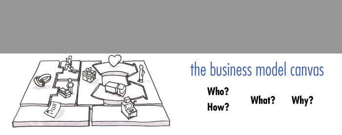 Your business model  – on one page!