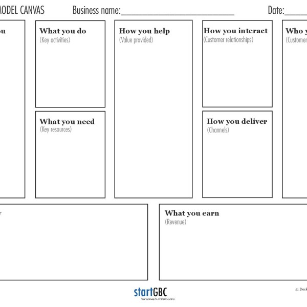 Understanding and leveraging the business model canvas