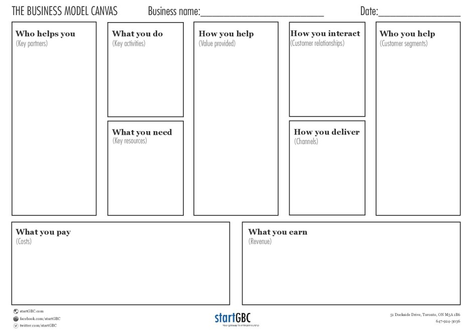 startGBC-Business-Model-Canvas-final